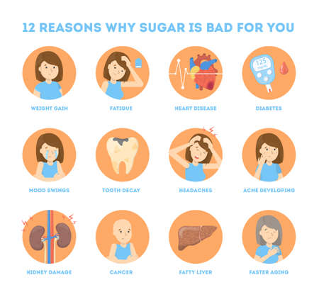 Big infographic why too much sugar is bad for you.