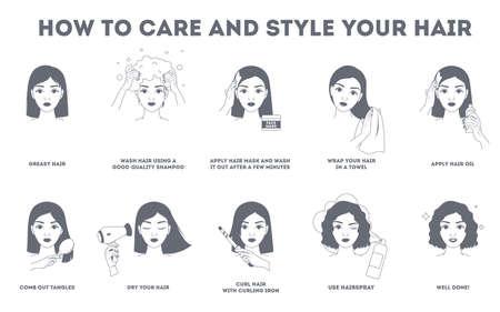 Comment prendre soin de vos cheveux instruction.