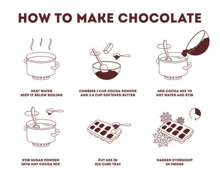 How to make chocolate at home instructions vector illustration  イラスト・ベクター素材