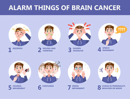 Symptom of brain cancer infographic. Head examination