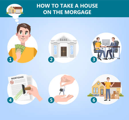 How to buy a house instruction. Guide for people
