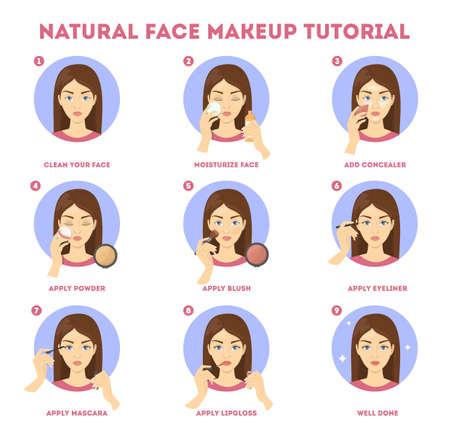 Gezichtsmake-up tutorial voor vrouwen. Poeder aanbrengen