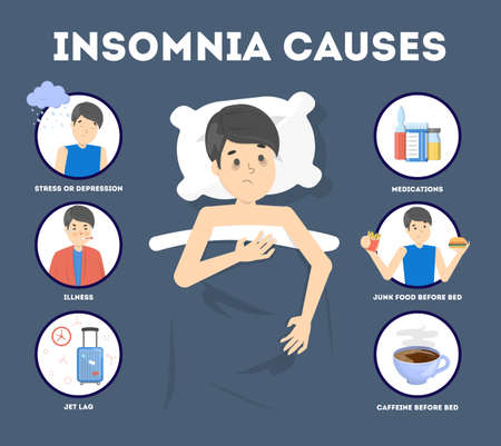 Causes of insomnia infographic. Stress and health problem, jet lag. Sleep disorder and tired sleepless man in the bed. Isolated flat vector illustration