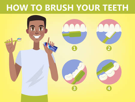 How to brush your teeth step-by-step instruction. Toothbrush and toothpaste for oral hygiene. Clean white tooth. Healthy lifestyle and dental care. Isolated flat vector illustration