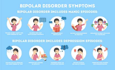 Bipolar disorder symptoms infographic of mental health disease.