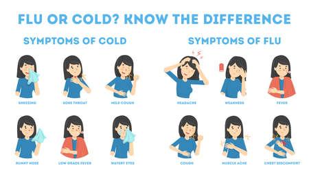 Infographie des symptômes du rhume et de la grippe. Fièvre et toux Vecteurs