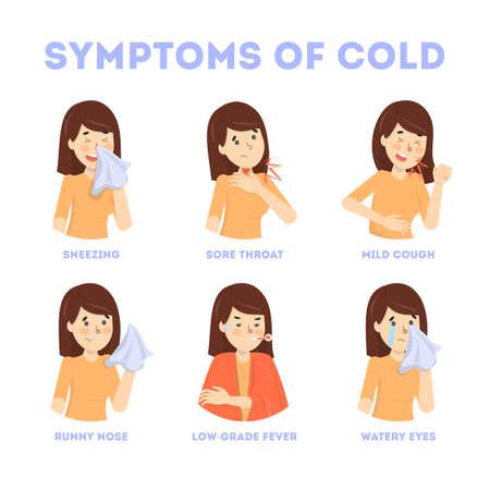 Infografía de síntomas de resfriado y gripe. Fiebre y tos