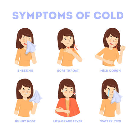 Cold and flu symptoms infographic. Fever and cough Illustration