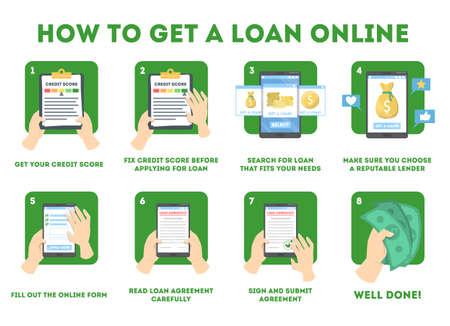Comment obtenir un prêt en ligne instruction bancaire. Guide pour les personnes qui veulent obtenir du crédit sur internet. Illustration vectorielle plane isolée Vecteurs