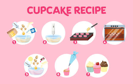 Delicious sweet cupcake recipe for cooking at home. Homemade bakery made of flour. Tasty cake or dessert. Isolated flat vector illustration Vector Illustration