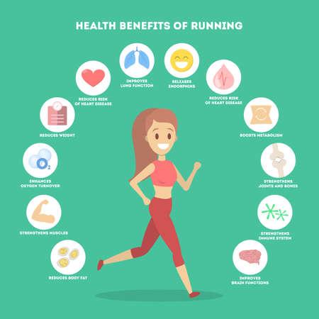 Beneficios de correr o trotar infografía. Idea de estilo de vida activo y saludable