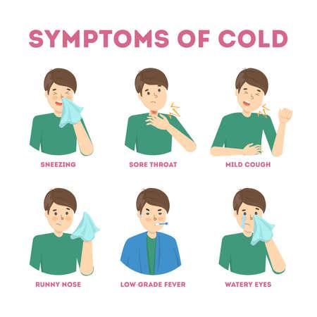 Infografía de síntomas de resfriado y gripe. Fiebre y tos Ilustración de vector
