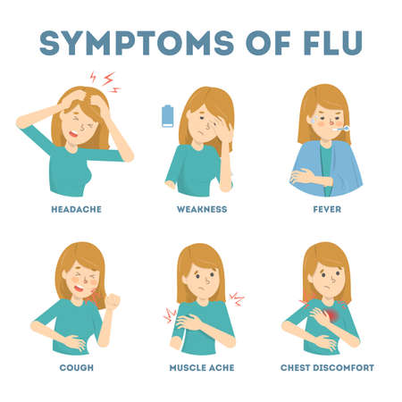 Cold or flu symptoms infographic. Fever and cough, sore throat. Idea of medical treatment and healthcare. Flat vector illustration Illustration