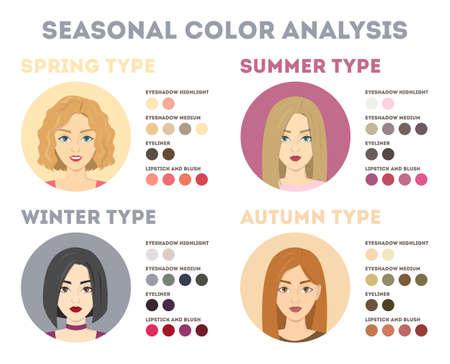 Seasonal color analysis. Winter and autumn, summer