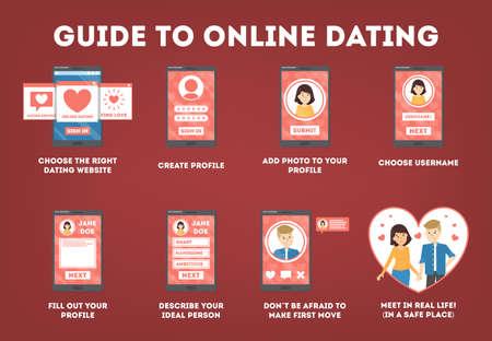 Cómo usar las instrucciones de la aplicación de citas en línea. Relación virtual y amor. Comunicación entre personas a través de la red en el teléfono inteligente. Combinación perfecta. Ilustración vectorial plana Ilustración de vector