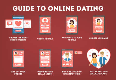 How to use online dating app instruction. Virtual relationship and love. Communication between people through network on the smartphone. Perfect match. Flat vector illustration