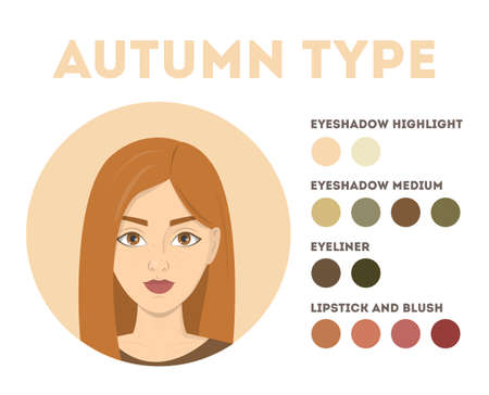 Seasonal color analysis. Autumn type. Palette for different type of beauty. Brochure for women. Cold and warm tone. Isolated vector illustration in cartoon style.