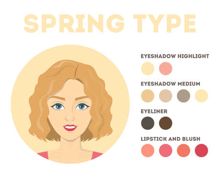Seasonal color analysis. Spring type. Palette for different type of beauty. Brochure for women. Cold and warm tone. Isolated vector illustration in cartoon style. Ilustração Vetorial