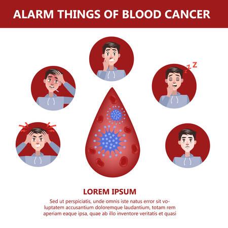 Síntomas de cáncer de sangre. Riesgo de leucemia. Problema de salud y enfermedades peligrosas. Diagrama de infografía para personas enfermas. Ilustración vectorial plana