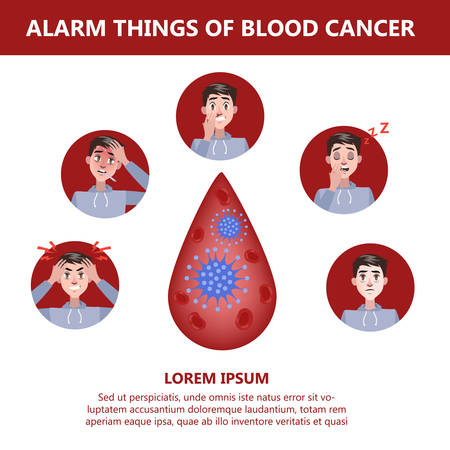 Symptoms of blood cancer. Risk of leukemia. Problem with health and dangerous disease. Infographic diagram for sick people. Flat vector illustration