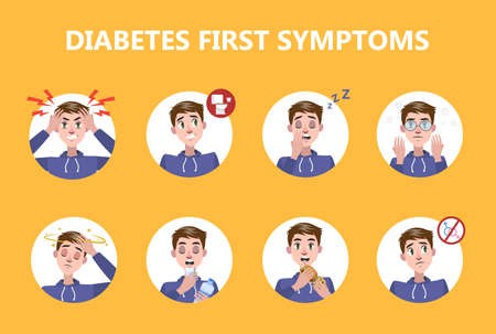 Diabetes early signs and symptoms infographic. Problems