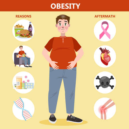 Obesity reasons and effects infographic for fat people Ilustração