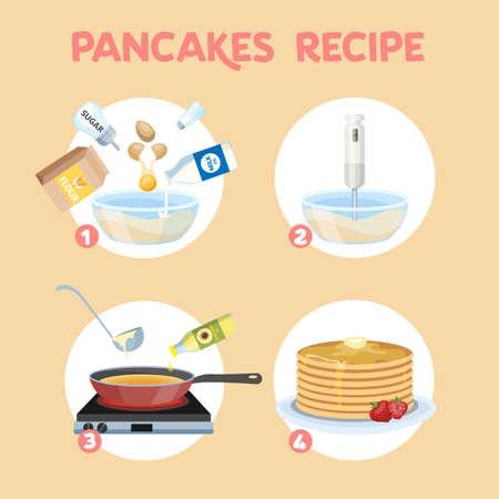 Panqueques sabrosos caseros para la receta del desayuno. Hornear en la cocina. Delicioso postre a base de leche y harina. Ilustración plana vector aislado