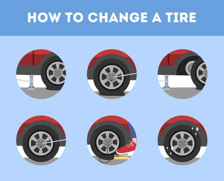 Cómo cambiar una instrucción de neumático para el propietario del automóvil. Concepto de servicio de reparación. Arregle la rueda del automóvil. Ilustración de vector plano aislado