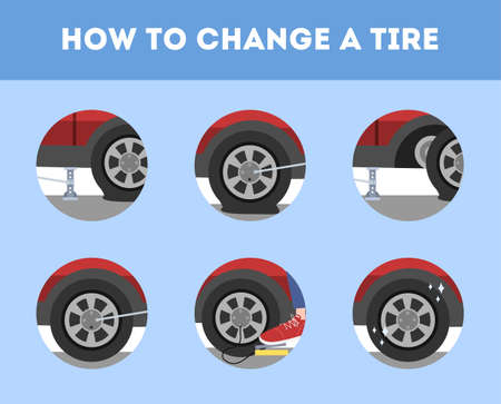 How to change a tire instruction for car owner. Repair service concept. Fix wheel of automobile. Isolated flat vector illustration