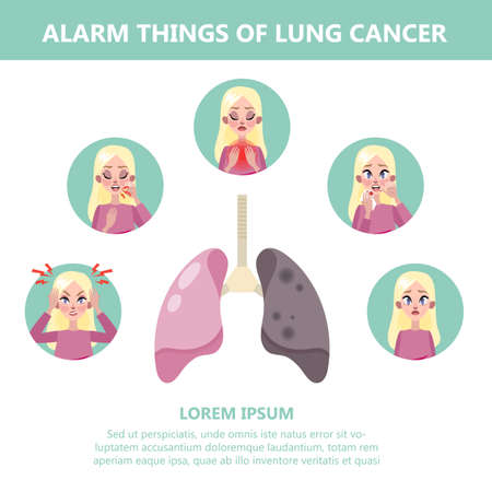 Lung cancer symptoms and signs. Respiratory disease. Information for sick people. Idea of nicotine danger and healthcare. Isolated flat vector illustration