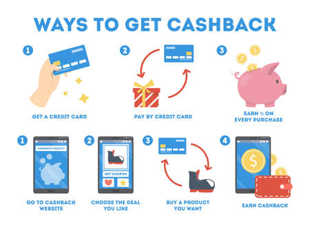 How to get cashback using credit card and website instruction. Guide for people who want to save money. Idea of finance and economy. Pay by card and get bonus. Isolated vector flat illustration Ilustrace