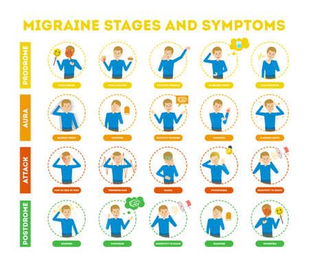 Infographie des stades et des symptômes de la migraine pour les personnes souffrant de maux de tête. Douleur dans la tête. Signe de douleur à venir. Stade d'attaque et déclencheur de la douleur. Illustration vectorielle en style cartoon Vecteurs