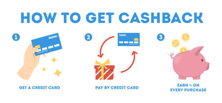 How to get cashback using credit card instruction