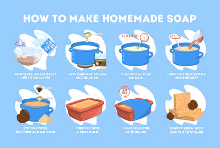Handmade soap instruction for bath and beauty.