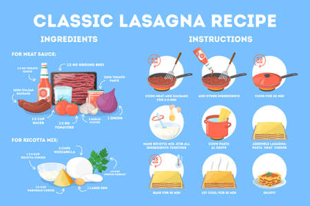 Delicious lasagna recipe for cooking at home. Italian delicious food. Cheese meal for dinner or lunch. Isolated flat vector illustration