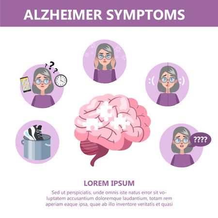 Alzheimer disease symptoms infographic. Memory loss and problem with brain. Mental health disorder. Isolated vector illustration in cartoon style