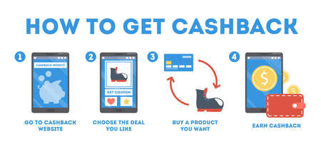 How to get cashback using a website instruction Ilustrace