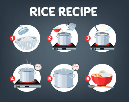 How to cook rice with few ingredients easy recipe. Instruction on rice making process for breakfast. Hot bowl with tasty food. Isolated flat vector illustration Illustration