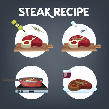 How to cook steak recipe. Homemade meat food for lunch or dinner. Tasty delicious beef slice. Cooking process. Isolated flat vector illustration