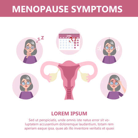 Menopause symptoms infographic. Hormone and reproductive system Vector Illustration