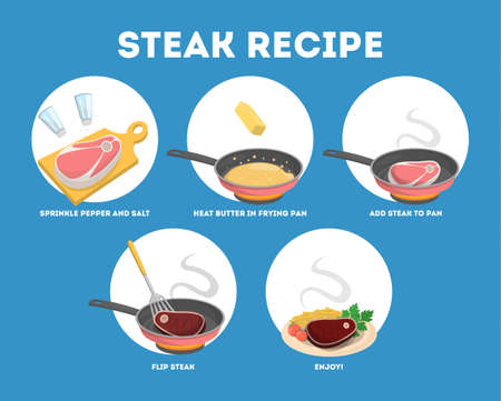How to cook steak recipe. Homemade meat 일러스트