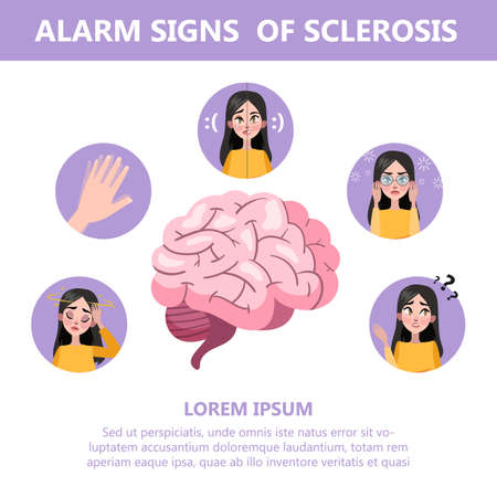 Sclerosis symptoms and signs. Brain damage disease. Sickness, speech problem and mood swings. Vector illustration in cartoon style