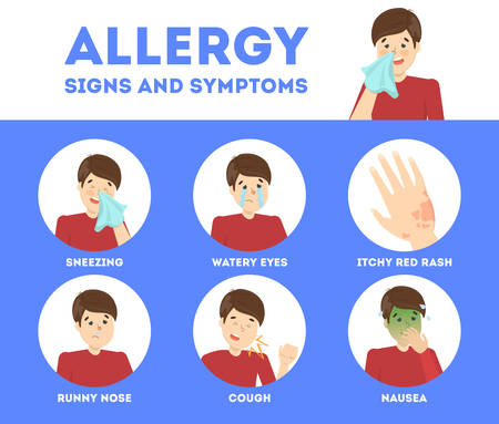 Allergy symptoms infographic. Runny nose and itchy skin. Seasonal disease. Sign of allergy. Isolated vector illustration in cartoon style