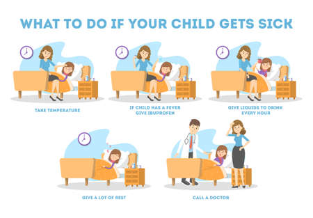 Infographic for mothers of little children. What to do when your baby is sick. Idea of healthcare. Doctor consultation and taking medicine. Little patient with fever. Isolated vector flat illustration