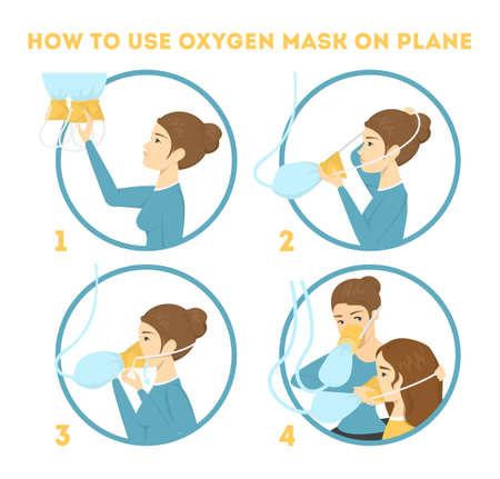 Cómo usar la máscara de oxígeno en el avión en caso de emergencia. Instrucción de vuelo. Pasajero que muestra el proceso de uso de la mascarilla respiratoria. Ilustración de vector aislado en estilo de dibujos animados Ilustración de vector