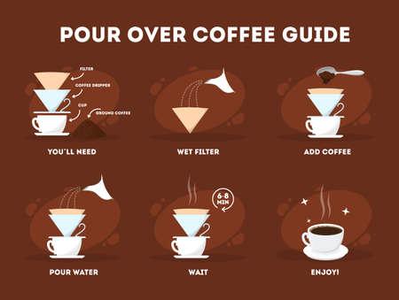 Verser sur le processus de café. Enseignement de la préparation du café. Préparez une boisson chaude et savoureuse à l'aide d'un filtre et d'une tasse. Boisson brune pour le matin. Illustration vectorielle en style cartoon Vecteurs