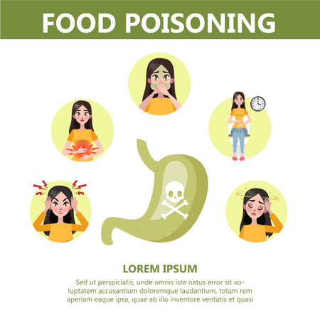 Food poisoning symptoms infographic. Nausea and pain in stomach, fever and headache. Idea of healthcare and medical treatment. Vector illustration in cartoon style Illustration