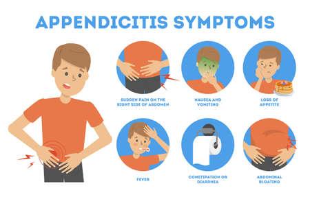 Appendicitis symptoms infographic. Abdominal pain, diarrhea and vomiting