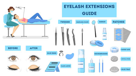 Eyelash extension for woman. Infographic with eyelashes volume correction. Fake lashes making with various tool. Fashion and beauty. Isolated vector illustration in cartoon style 向量圖像