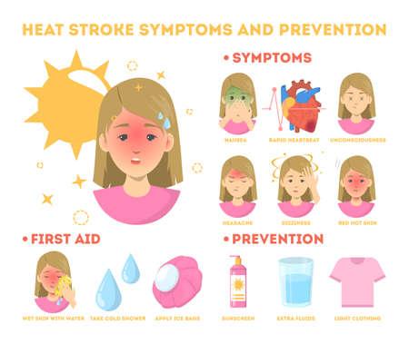 Symptômes de coup de chaleur et infographie de prévention. Risque